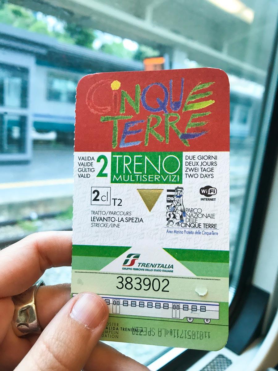 Cinque Terre. Qué ver y qué hacer. Come Vive Viaja Treno Card