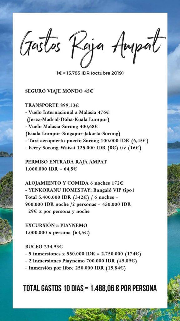 Gastos Raja Ampat, viaje barato, low cost, presupuesto ajustado